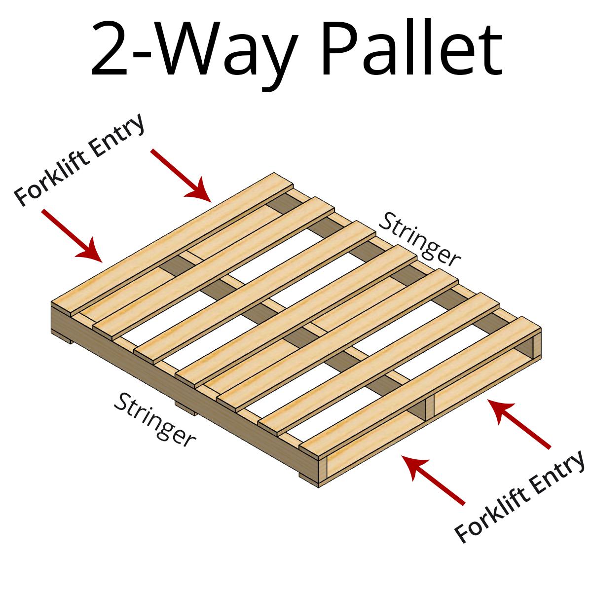 2-Way vs 4-Way Pallets